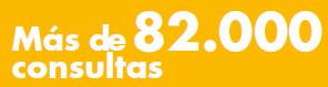 más de 82000 consultas